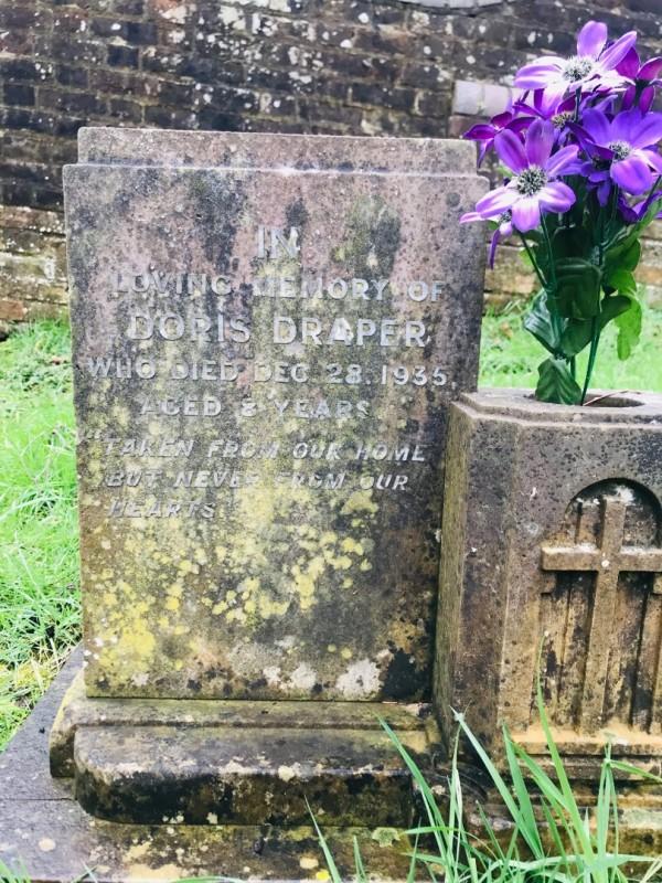 Doris Draper plot